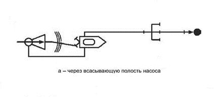Схема при заборе воды насос-гидроэлеватор-насос