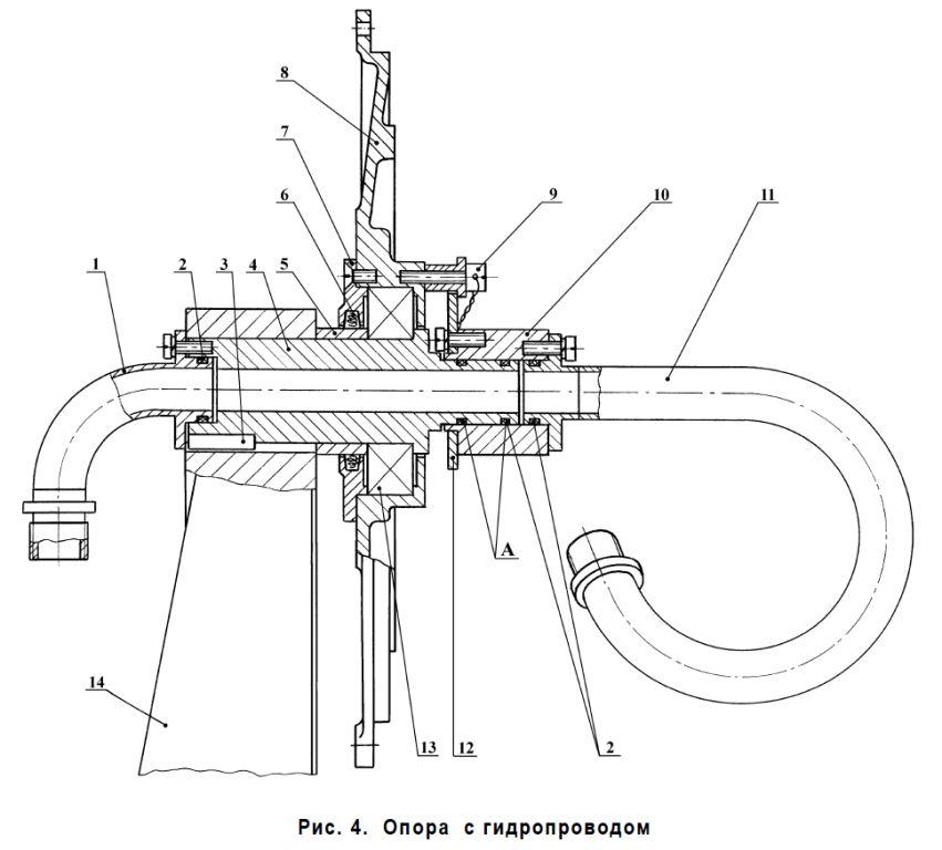 КРВД-400-60А 90А опора с гидроприводом