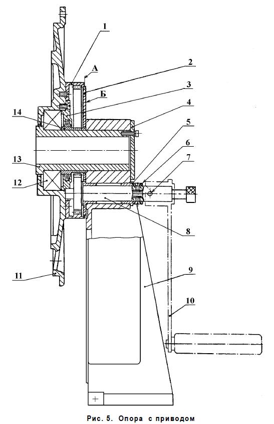 КРВД-400-60А 90А опора с приводом
