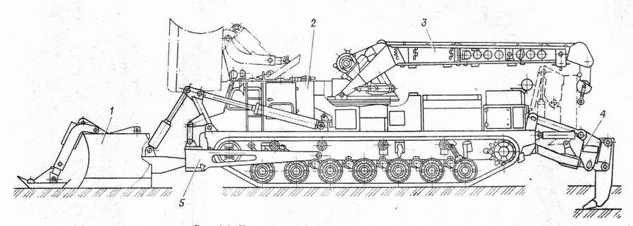 Оборудование БАТ-2
