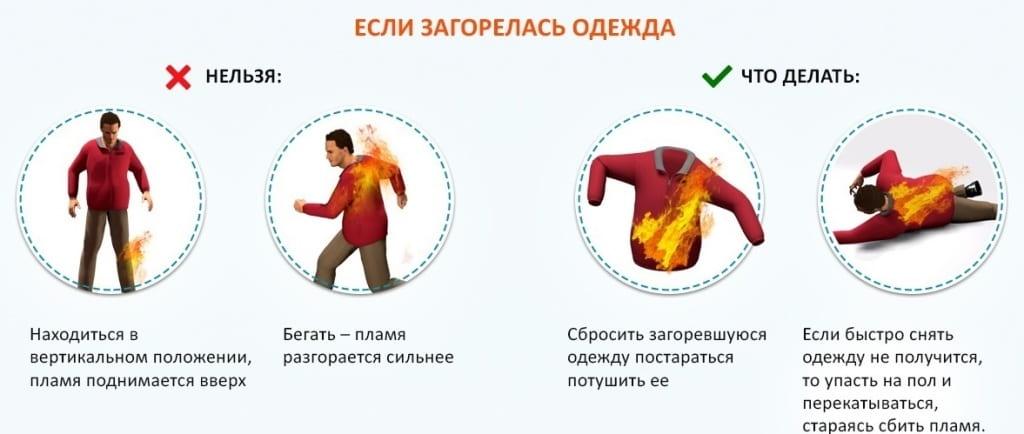 Правильные действия при тушении одежды