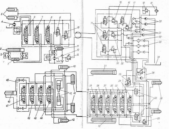 Схема гидропривода БАТ-2