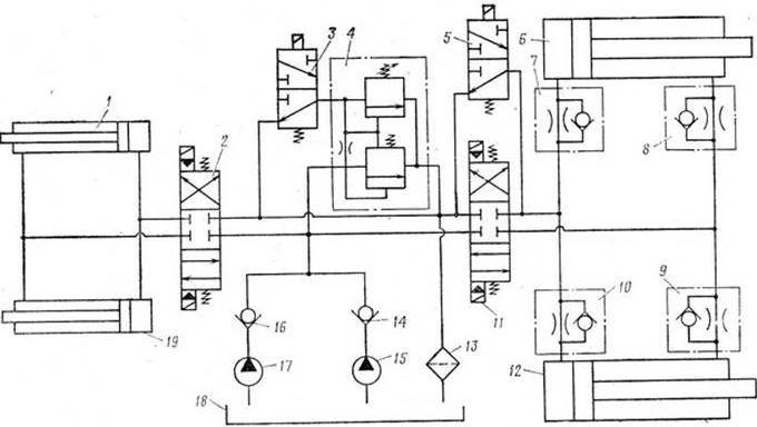 Схема гидропривода МДК-2М