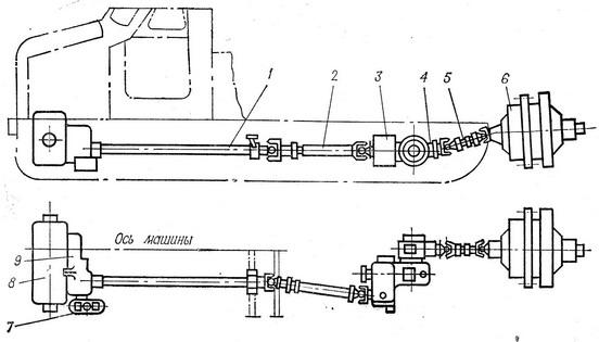 Трансмисия МДК-2М