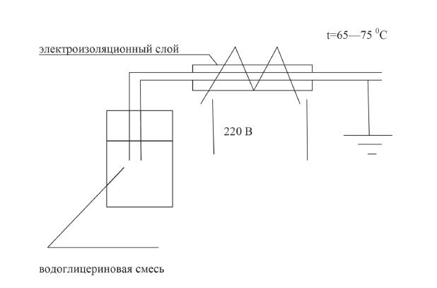 Схема установки генератора дыма