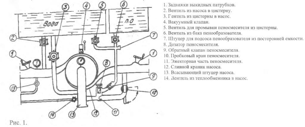 рисунок насос ПН-40УА