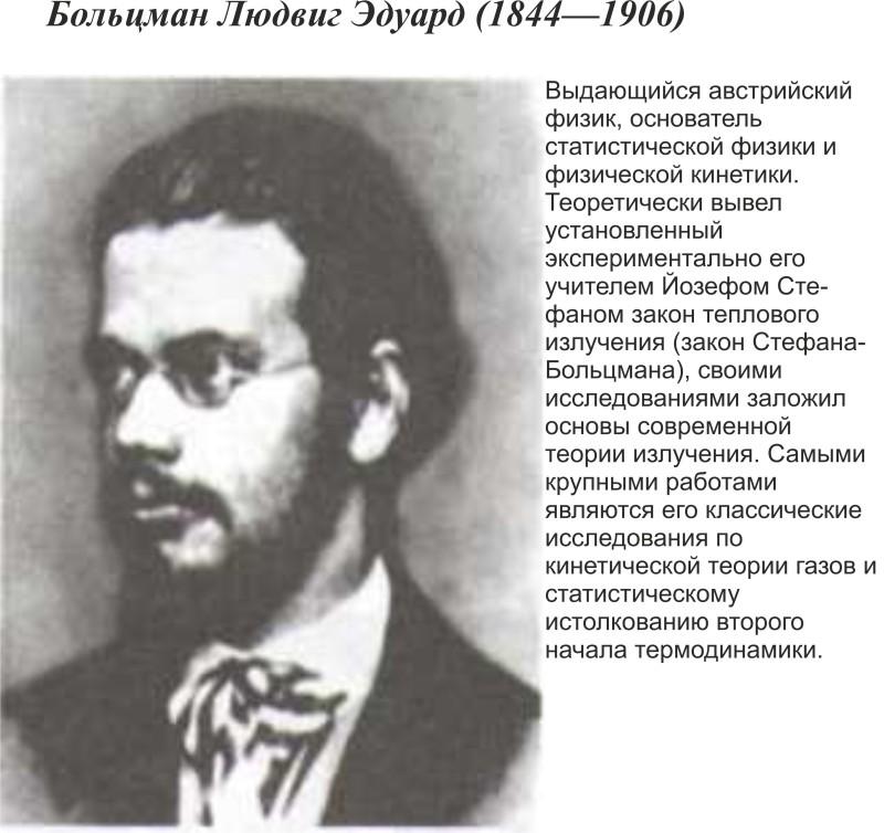 Больцман Людвиг Эдуард