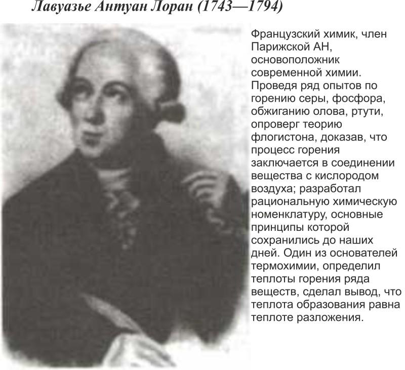 Лавуазье Антуан Лоран