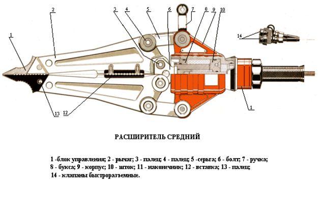 НКГС-80 расширитель средний