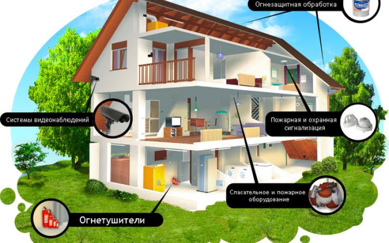 Способы защиты дома