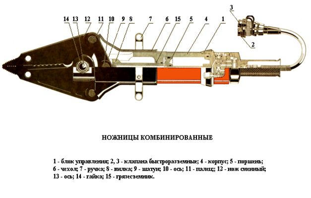 Ножницы комбинированные КГС-80