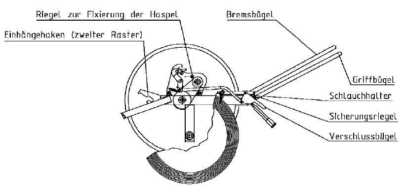 Схема катушки рукавной