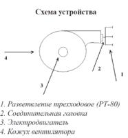 схема сушки рукавов