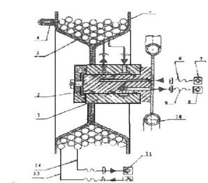 Устройство катушки удлинителя одинарный КУС-1 15