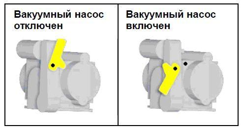 Вакуумный насос NH-30