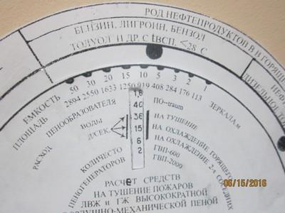 Определение основных средств при тушение ЛВЖ и ГЖ в резервуарах воздушно-механической пеной