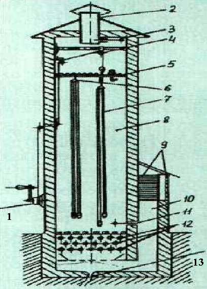 Схема башенной сушилки