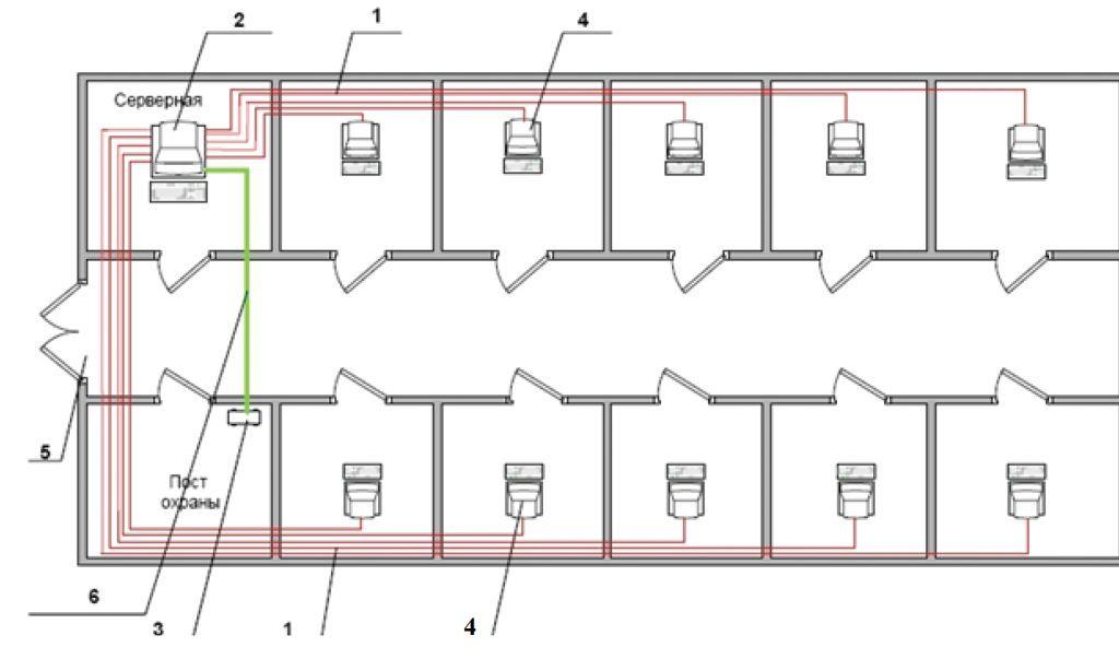 Структурно-логическая схема способа оповещения людей о пожаре