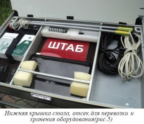 Отсек для перевозки и хранения оборудования