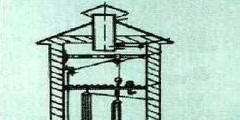 Оборудование башни и помещений для сушки пожарных рукавов