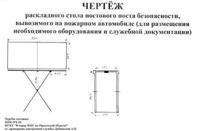 Условный чертеж стола постового на посту безопасности ГДЗС