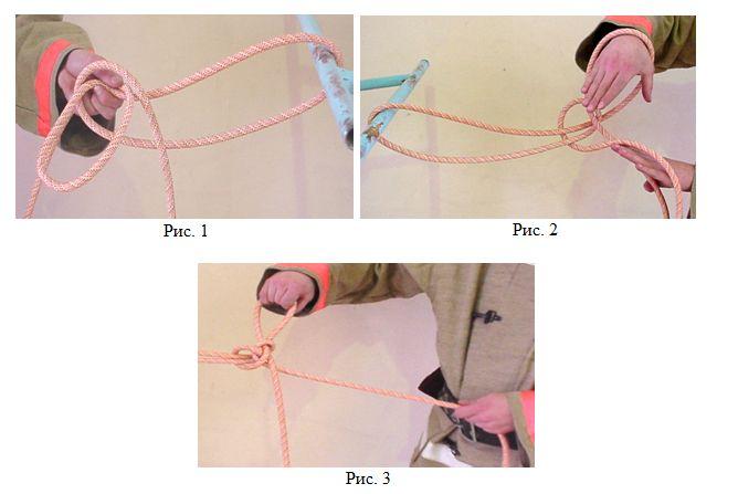 Закрепление веревка за конструкцию 1 способом
