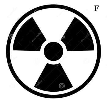 Класс пожара F (не является применяемой пиктограммой)
