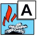 Класс пожара пиктограмма A