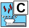 Класс пожара пиктограмма С