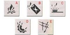 Классификация пожаров и пожароопасных зон