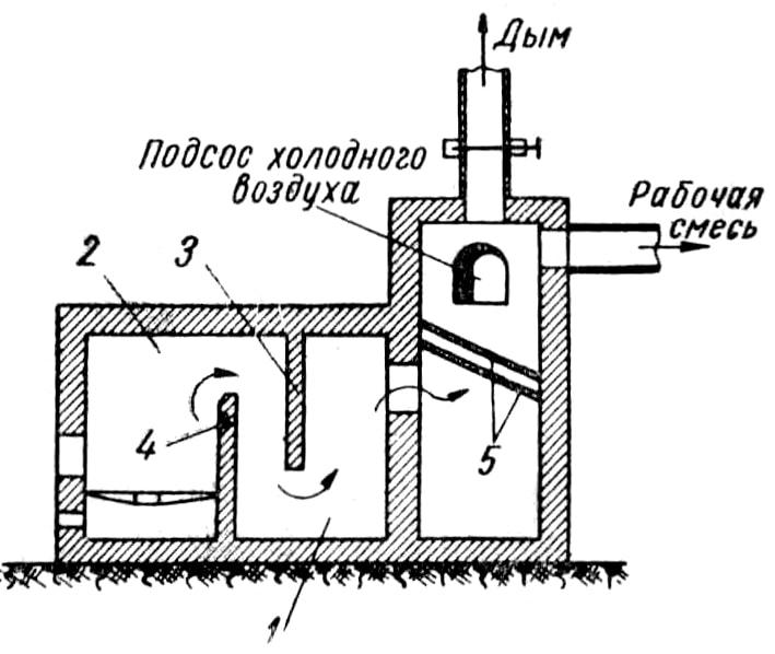 Схема искрозащитных устройств нагревательных печей