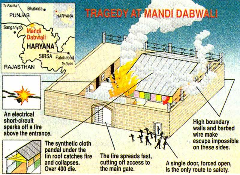 Схема пожара в школе Манди Дабвали