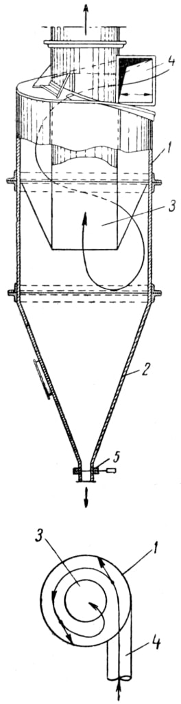 Схема устройства циклона