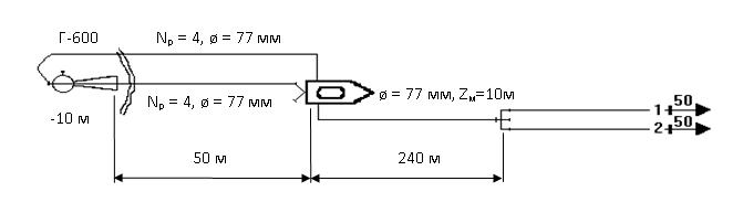 Схема забора воды с помощью гидроэлеватора Г-600