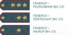 Специальные звания сотрудников ФПС ГПС МЧС России