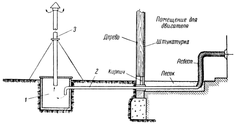 Искрогаситель для двигателя внутреннего сгорания