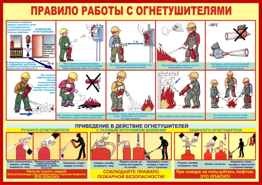 Правила работы с огнетушителем