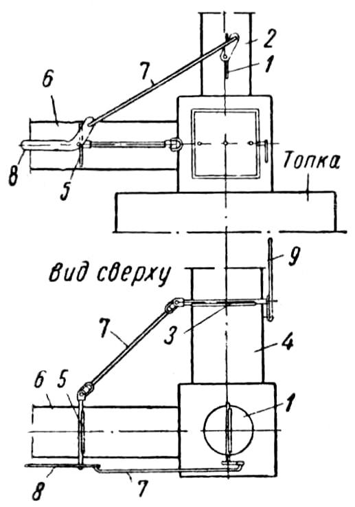 Схема блокировки заслонок зерносушилки СЗС-2