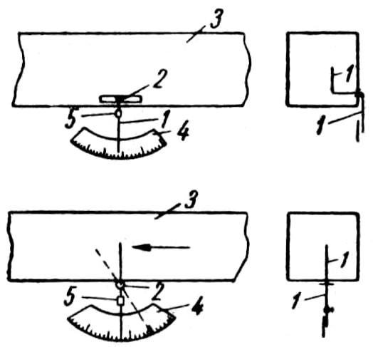 Схема прибора контроля за количеством теплоносителя