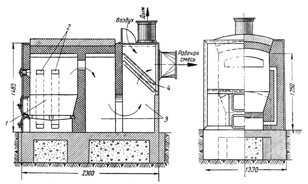 должностная инструкция оператора бетоносмесительной установки