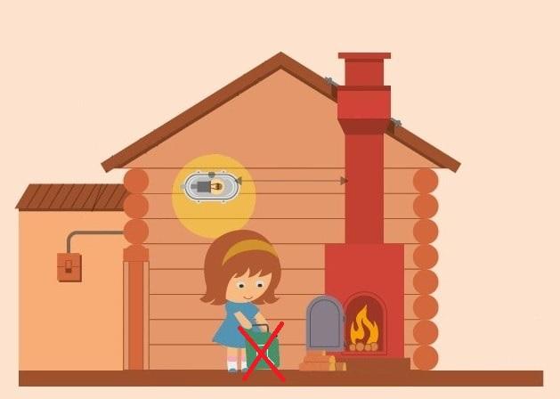 Пожаробезопасность бани