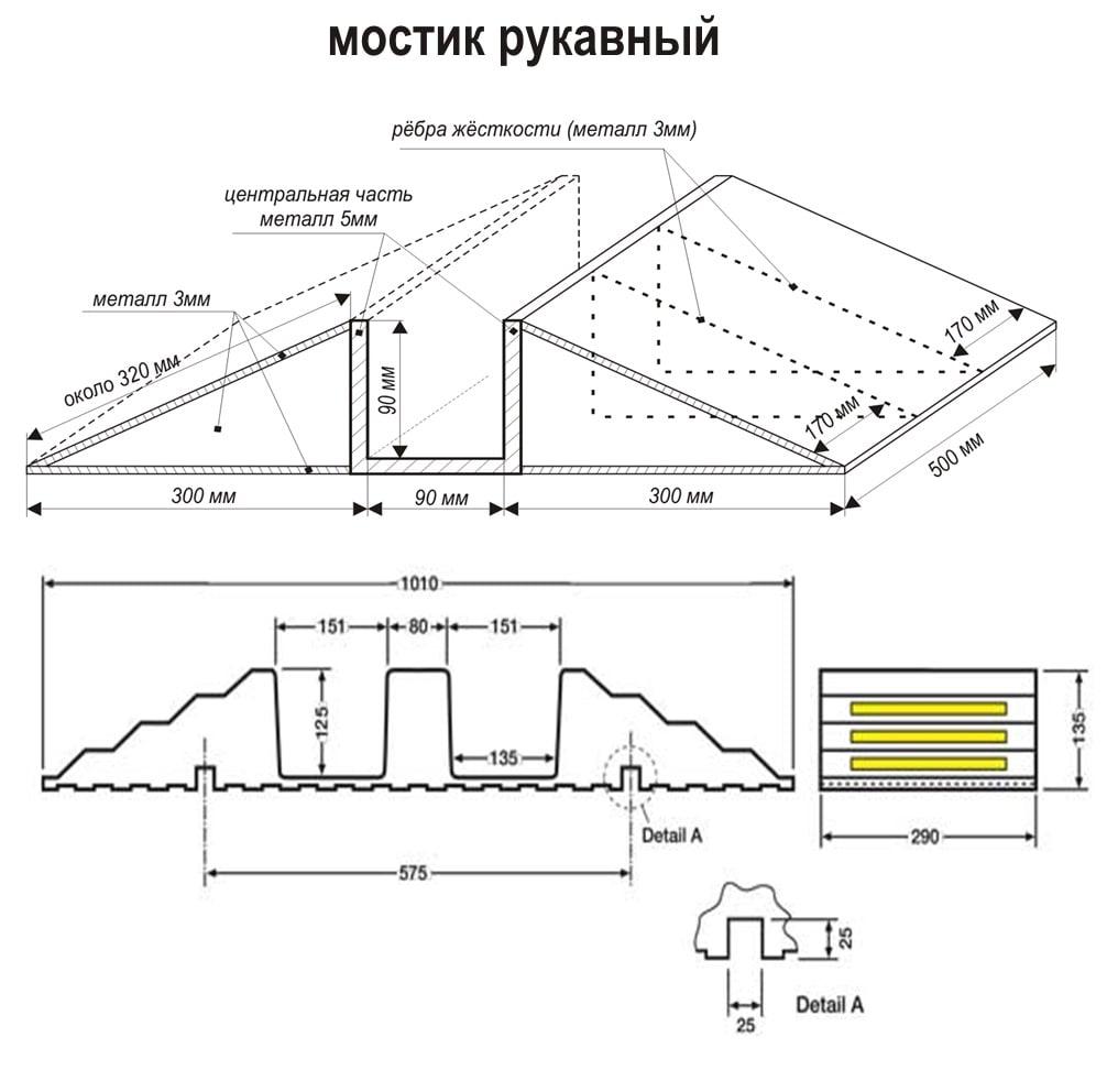 Конструкция рукавного мостика