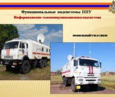 Информационно телекомуникационная система