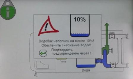 Падение уровня воды ниже 10%