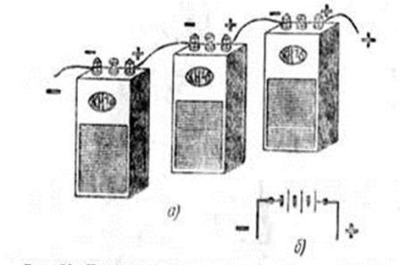 Соединение источников тока