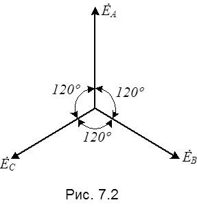Соединение трехфазных цепей