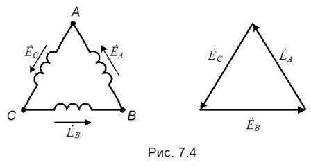 Соединение треугольником