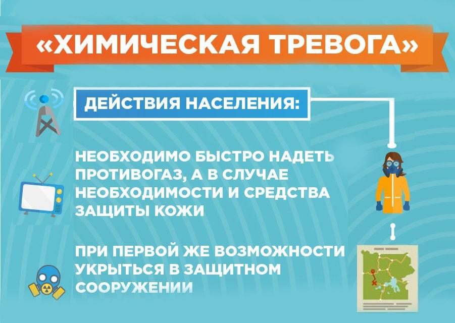 """Действия населения при сигнале """"Химическая тревога"""""""