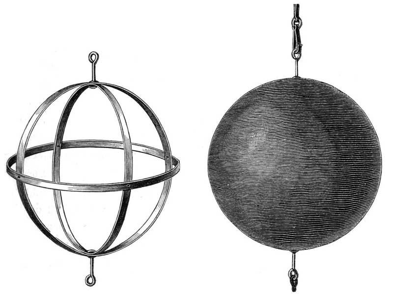 Каланчовый сигнальный шар