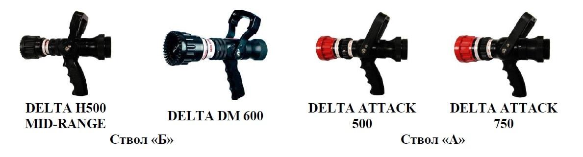 Пожарные стволы DELTA